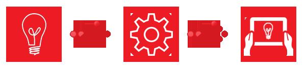 telford logo,  webdesign telford